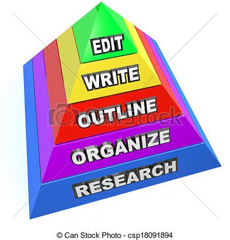 Organizing essays thesis in a funnel